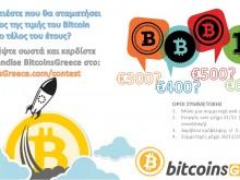 Ποσο θα κλεισει το bitcoin το 2015? BitcoinsGreece.com/contest